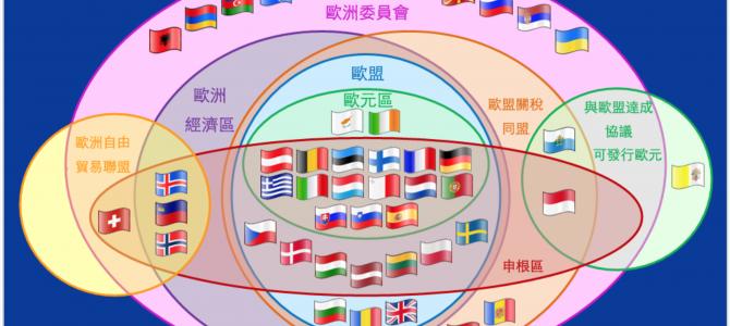 歐盟、申根、歐元,安排歐洲行程前你一定先要搞清楚的事(附歐元申根國對照表)